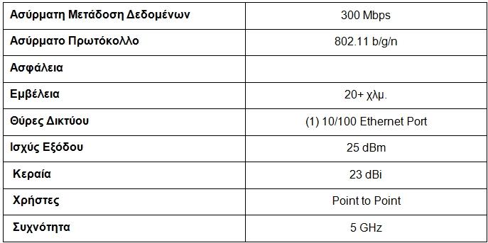 airgridm5 23db pinakas