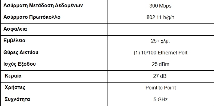 airgridm5 27db pinakas