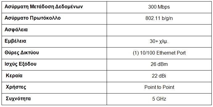 nanobeam m5 300 pinakas