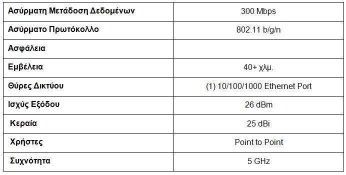 nanobeam m5 400 pinakas