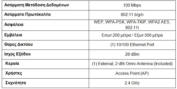 picostation-2-M2-hp-pinakas