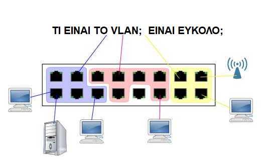 Τι είναι το VLAN ; Σε τι μας χρησιμεύει ;
